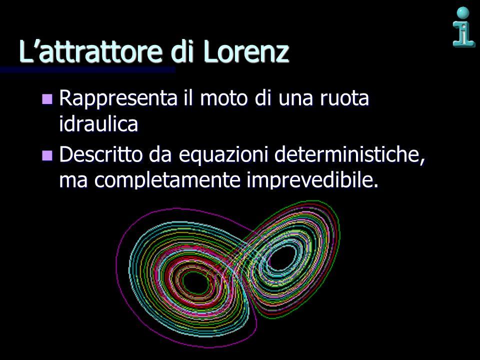 Lattrattore di Lorenz Rappresenta il moto di una ruota idraulica Rappresenta il moto di una ruota idraulica Descritto da equazioni deterministiche, ma