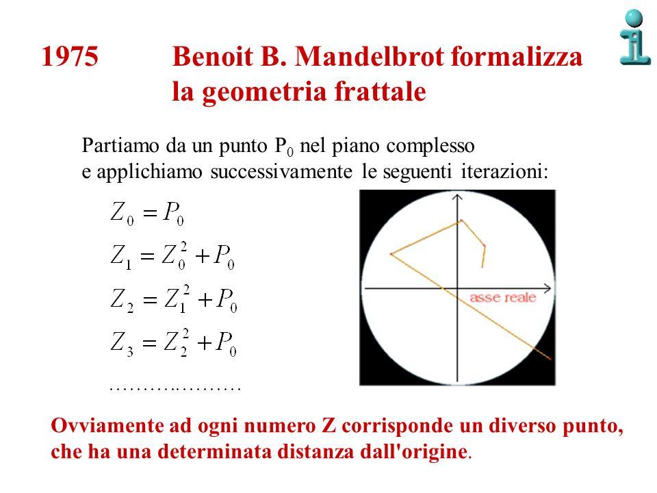 1975 Benoit B. Mandelbrot formalizza la geometria frattale Partiamo da un punto P 0 nel piano complesso e applichiamo successivamente le seguenti iter
