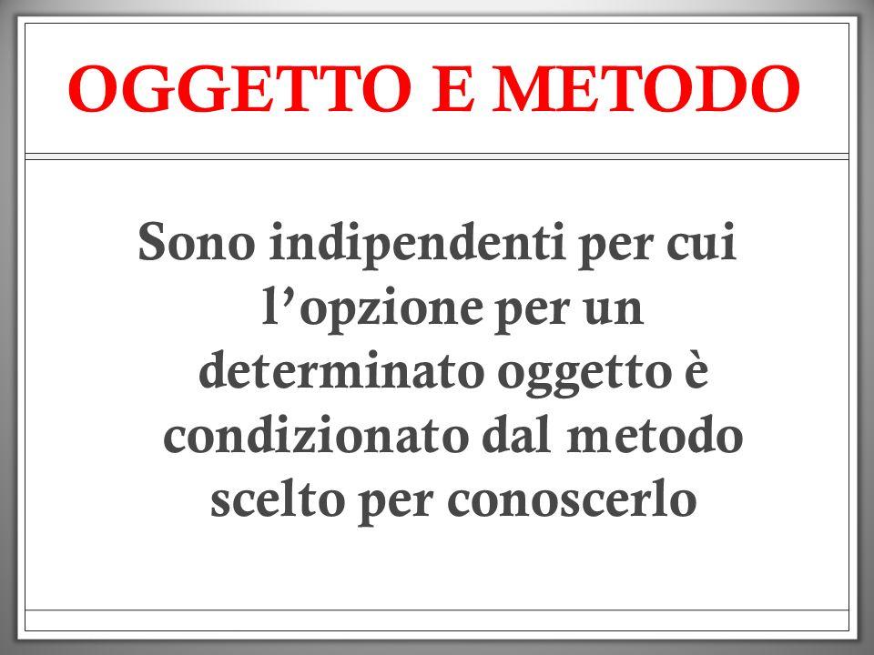 OGGETTO E METODO Sono indipendenti per cui lopzione per un determinato oggetto è condizionato dal metodo scelto per conoscerlo
