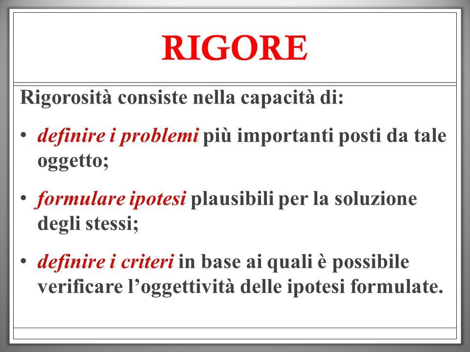 RIGORE Rigorosità consiste nella capacità di: definire i problemi più importanti posti da tale oggetto; formulare ipotesi plausibili per la soluzione