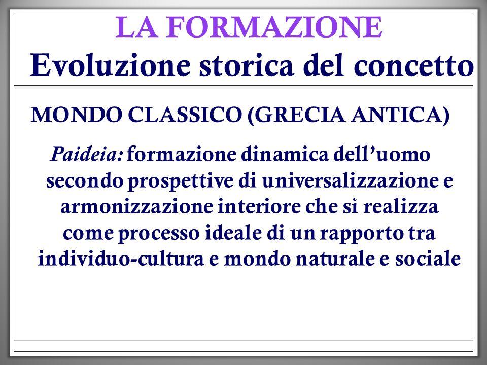 LA FORMAZIONE Evoluzione storica del concetto MONDO CLASSICO (GRECIA ANTICA) Paideia: formazione dinamica delluomo secondo prospettive di universalizz