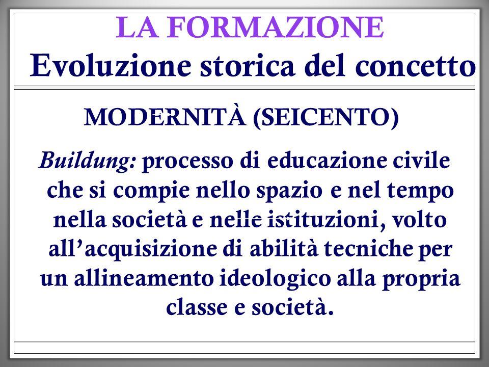 LA FORMAZIONE Evoluzione storica del concetto MODERNITÀ (SEICENTO) Buildung: processo di educazione civile che si compie nello spazio e nel tempo nell