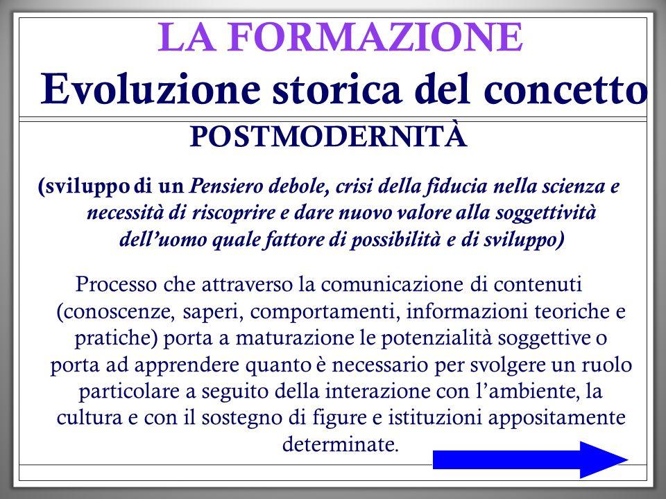 LA FORMAZIONE Evoluzione storica del concetto POSTMODERNITÀ (sviluppo di un Pensiero debole, crisi della fiducia nella scienza e necessità di riscopri