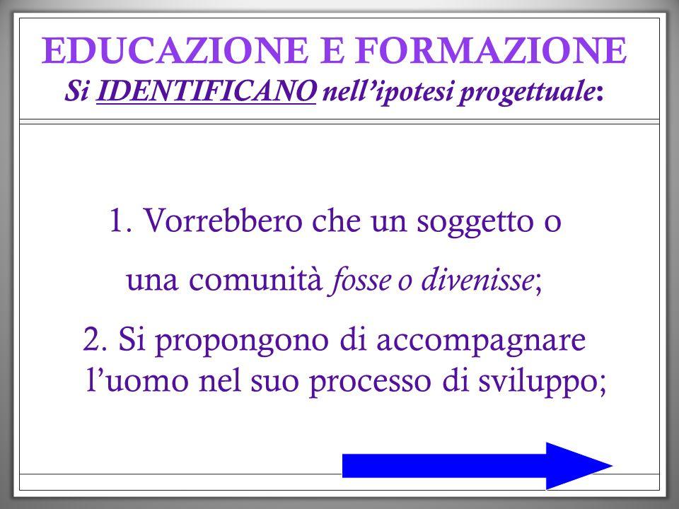 IDENTIFICANO EDUCAZIONE E FORMAZIONE Si IDENTIFICANO nellipotesi progettuale : 1. Vorrebbero che un soggetto o una comunità fosse o divenisse ; 2. Si