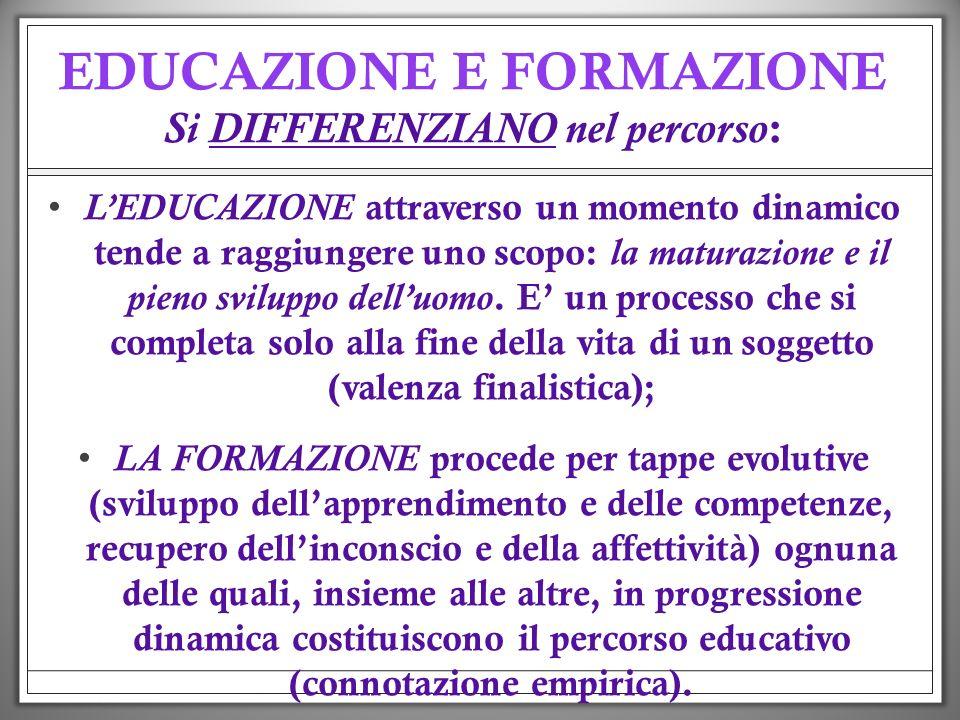 DIFFERENZIANO EDUCAZIONE E FORMAZIONE Si DIFFERENZIANO nel percorso : LEDUCAZIONE la maturazione e il pieno sviluppo delluomo LEDUCAZIONE attraverso u