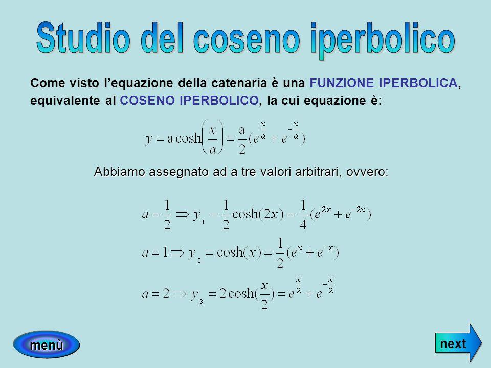Come visto lequazione della catenaria è una FUNZIONE IPERBOLICA, equivalente al COSENO IPERBOLICO, la cui equazione è: Abbiamo assegnato ad a tre valo