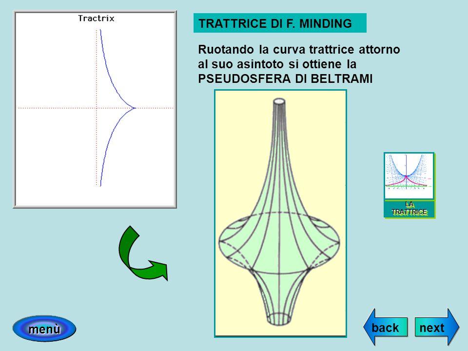 nextback TRATTRICE DI F. MINDING Ruotando la curva trattrice attorno al suo asintoto si ottiene la PSEUDOSFERA DI BELTRAMI LA TRATTRICE menù