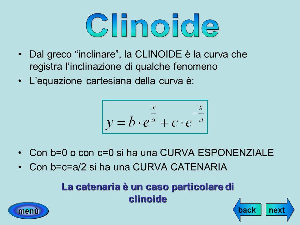 Dal greco inclinare, la CLINOIDE è la curva che registra linclinazione di qualche fenomeno Lequazione cartesiana della curva è: Con b=0 o con c=0 si h