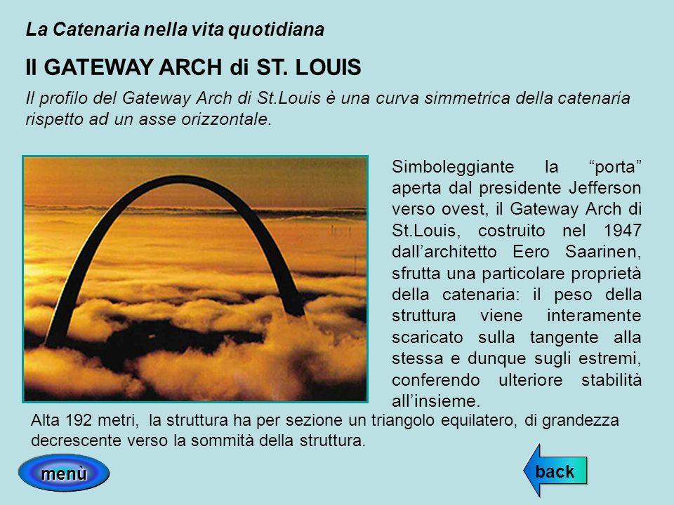 Il profilo del Gateway Arch di St.Louis è una curva simmetrica della catenaria rispetto ad un asse orizzontale. Alta 192 metri, la struttura ha per se