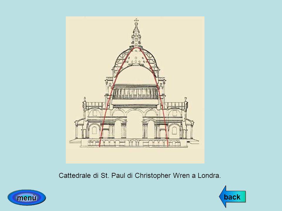 Cattedrale di St. Paul di Christopher Wren a Londra. back menù