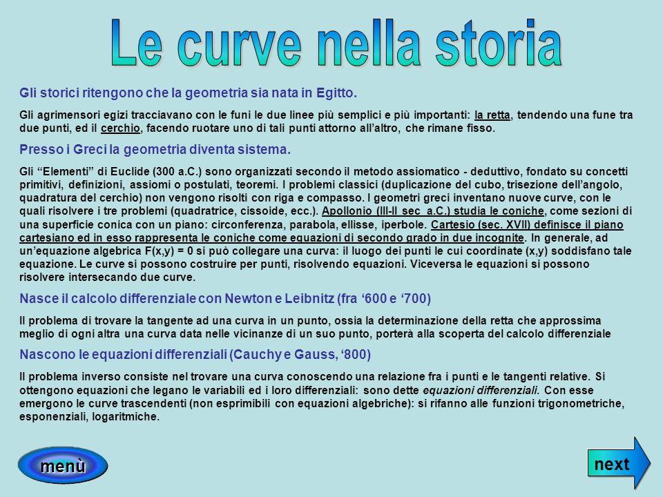 La Catenaria Introduzione storica La curva che si forma fissando le due estremità di una catena flessibile e omogenea è detta catenaria.