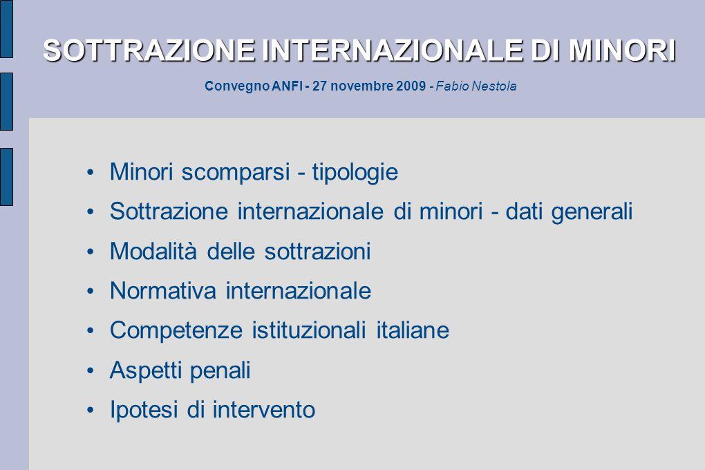 SOTTRAZIONE INTERNAZIONALE DI MINORI SOTTRAZIONE INTERNAZIONALE DI MINORI Convegno ANFI - 27 novembre 2009 - Fabio Nestola Minori scomparsi - tipologi