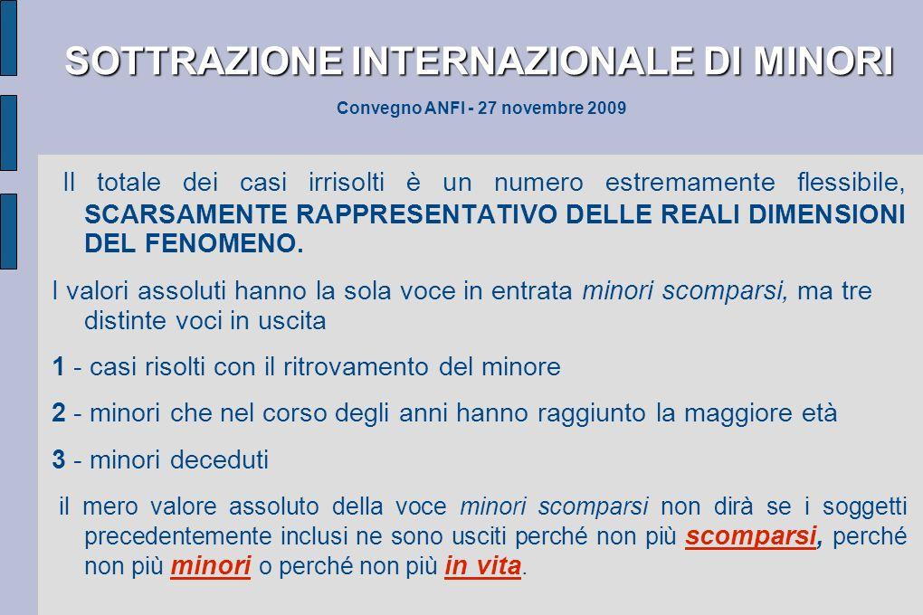 SOTTRAZIONE INTERNAZIONALE DI MINORI SOTTRAZIONE INTERNAZIONALE DI MINORI Convegno ANFI - 27 novembre 2009 Il totale dei casi irrisolti è un numero es