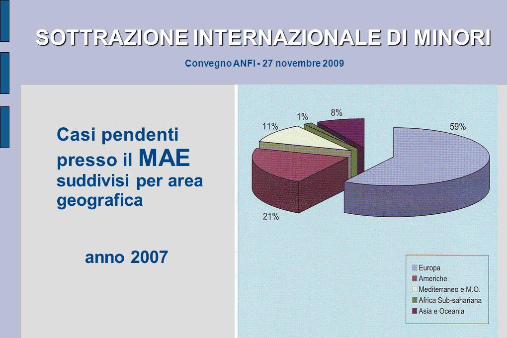 SOTTRAZIONE INTERNAZIONALE DI MINORI SOTTRAZIONE INTERNAZIONALE DI MINORI Convegno ANFI - 27 novembre 2009 Casi pendenti presso il MAE suddivisi per a
