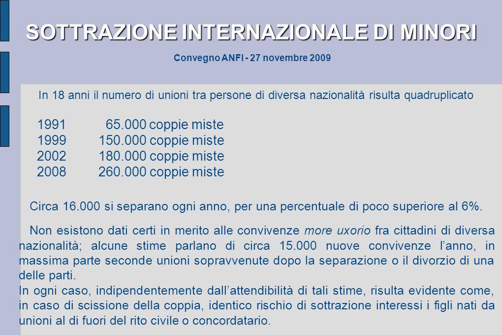 In 18 anni il numero di unioni tra persone di diversa nazionalità risulta quadruplicato 1991 65.000 coppie miste 1999 150.000 coppie miste 2002 180.00