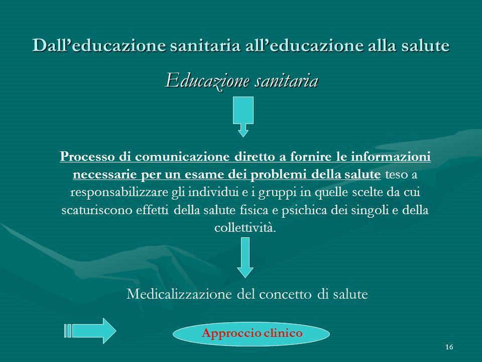 16 Dalleducazione sanitaria alleducazione alla salute Educazione sanitaria Processo di comunicazione diretto a fornire le informazioni necessarie per
