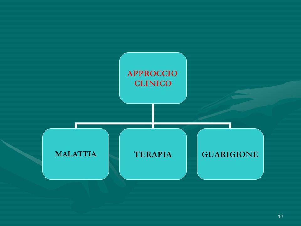 17 APPROCCIO CLINICO MALATTIATERAPIAGUARIGIONE