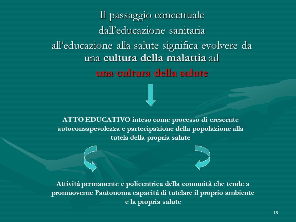 19 Il passaggio concettuale dalleducazione sanitaria alleducazione alla salute significa evolvere da una cultura della malattia ad una cultura della s