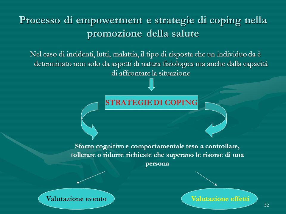 32 Processo di empowerment e strategie di coping nella promozione della salute Nel caso di incidenti, lutti, malattia, il tipo di risposta che un indi