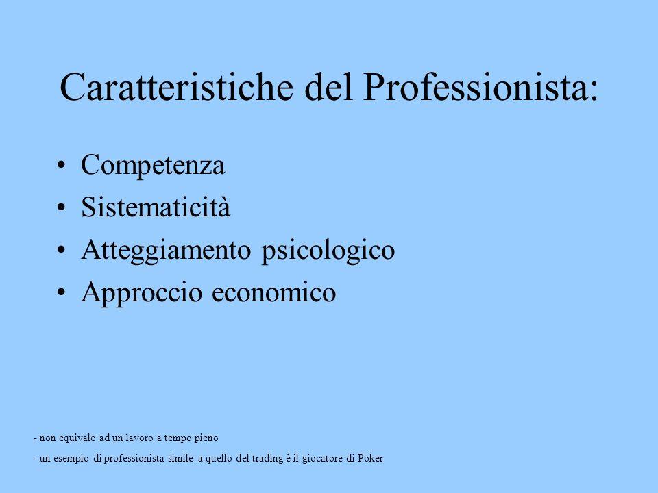 Obiettivo del corso Prima fase: Novizi Principianti Intermedi Seconda fase: Esperti Specializzazione Formare il professionista del trading attraverso vari moduli di preparazione crescente