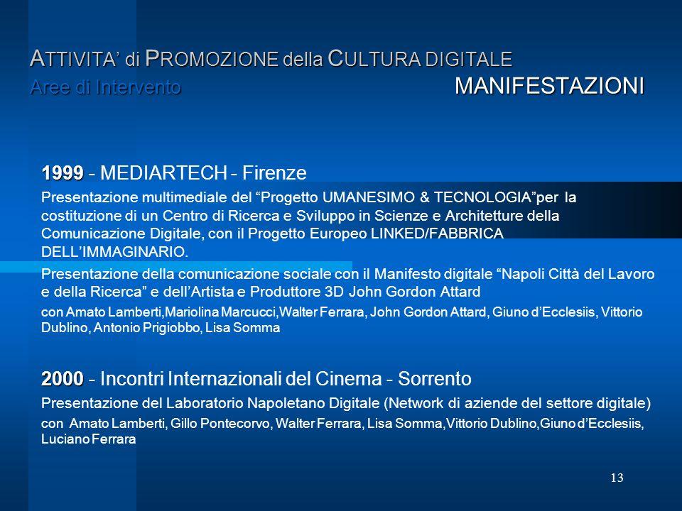 13 A TTIVITA di P ROMOZIONE della C ULTURA DIGITALE Aree di Intervento MANIFESTAZIONI 1999 1999 - MEDIARTECH - Firenze Presentazione multimediale del