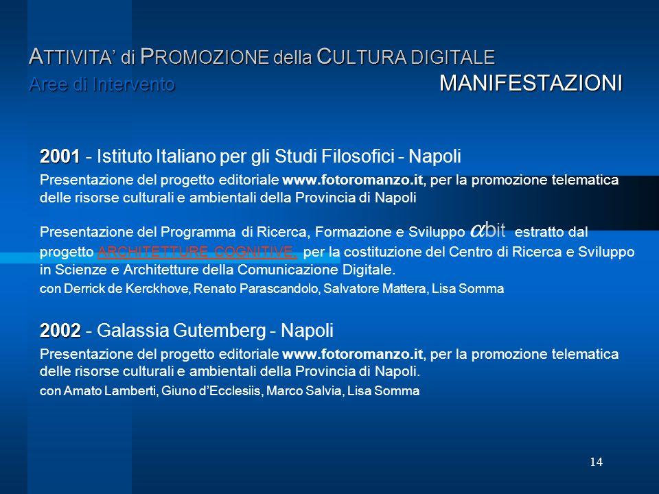 14 A TTIVITA di P ROMOZIONE della C ULTURA DIGITALE Aree di Intervento MANIFESTAZIONI 2001 2001 - Istituto Italiano per gli Studi Filosofici - Napoli