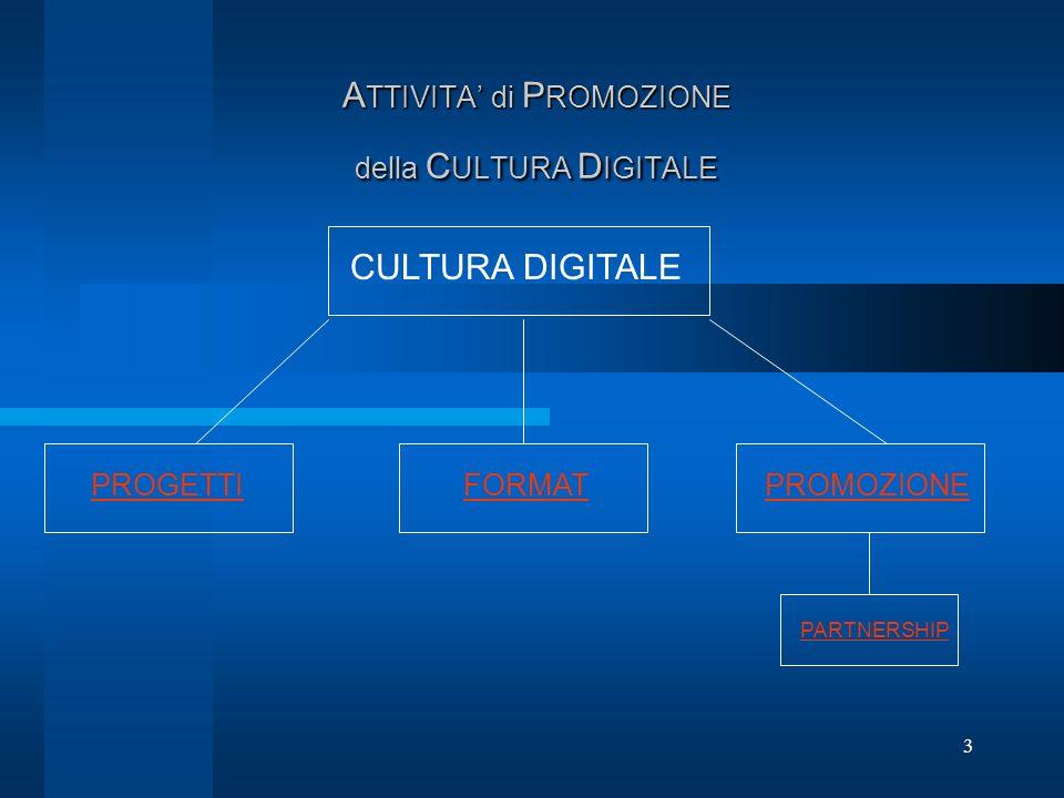 3 A TTIVITA di P ROMOZIONE della C ULTURA D IGITALE CULTURA DIGITALE PROGETTIFORMATPROMOZIONE PARTNERSHIP