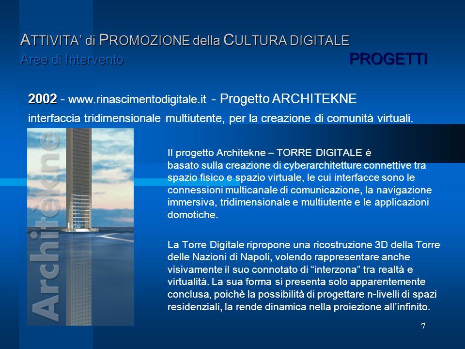 7 A TTIVITA di P ROMOZIONE della C ULTURA DIGITALE Aree di Intervento PROGETTI 2002 2002 - www.rinascimentodigitale.it - Progetto ARCHITEKNE interfacc