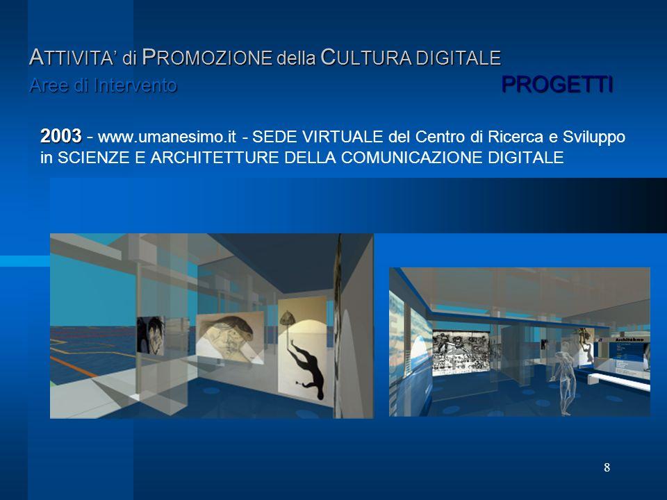 8 A TTIVITA di P ROMOZIONE della C ULTURA DIGITALE Aree di Intervento PROGETTI 2003 2003 - www.umanesimo.it - SEDE VIRTUALE del Centro di Ricerca e Sv