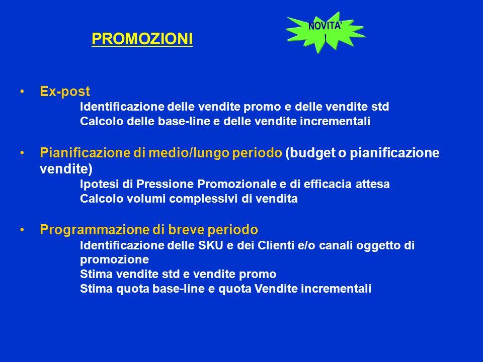 PROMOZIONI NOVITA ! Ex-post Identificazione delle vendite promo e delle vendite std Calcolo delle base-line e delle vendite incrementali Pianificazion