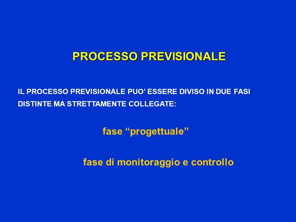 PROCESSO PREVISIONALE IL PROCESSO PREVISIONALE PUO ESSERE DIVISO IN DUE FASI DISTINTE MA STRETTAMENTE COLLEGATE: fase progettuale fase di monitoraggio e controllo