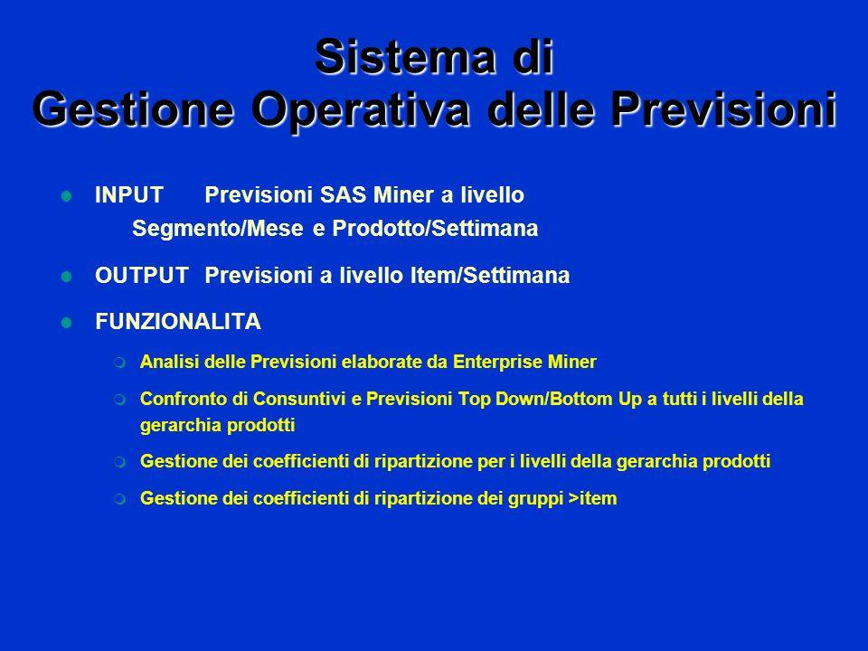 INPUTPrevisioni SAS Miner a livello Segmento/Mese e Prodotto/Settimana OUTPUTPrevisioni a livello Item/Settimana FUNZIONALITA Analisi delle Previsioni
