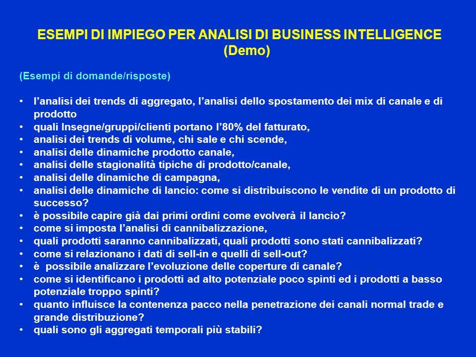 ESEMPI DI IMPIEGO PER ANALISI DI BUSINESS INTELLIGENCE (Demo) (Esempi di domande/risposte) lanalisi dei trends di aggregato, lanalisi dello spostament