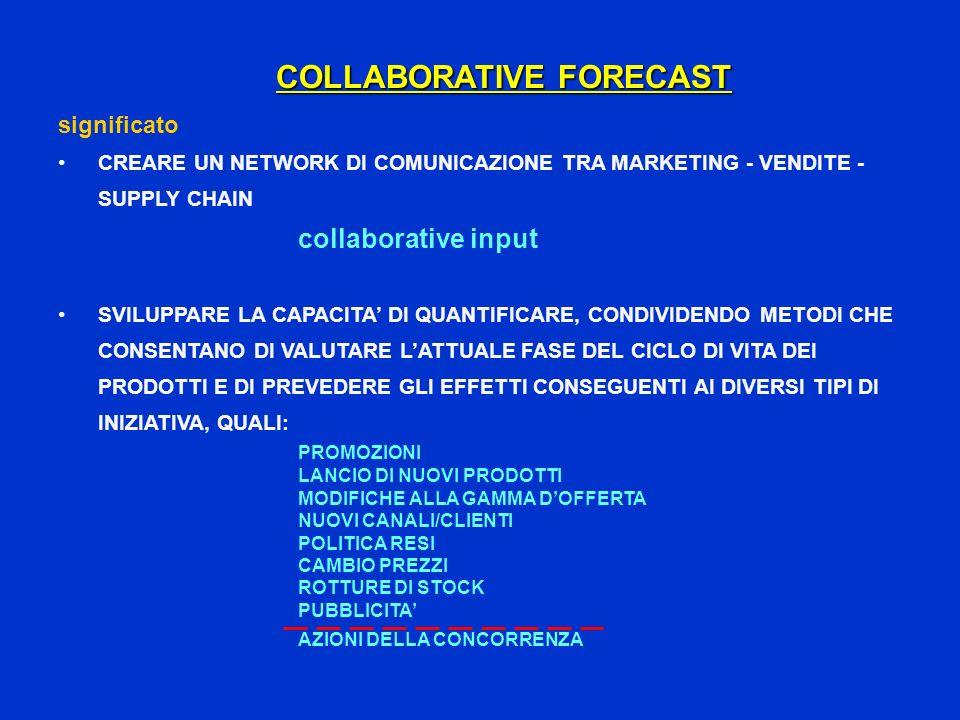 COLLABORATIVE FORECAST significato CREARE UN NETWORK DI COMUNICAZIONE TRA MARKETING - VENDITE - SUPPLY CHAIN collaborative input SVILUPPARE LA CAPACIT