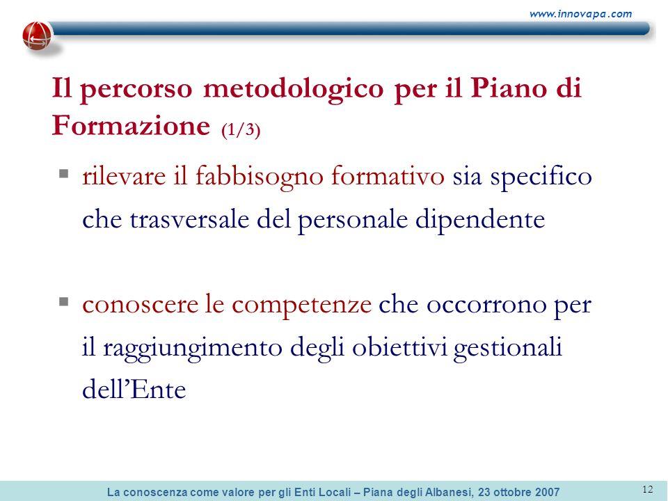 La conoscenza come valore per gli Enti Locali – Piana degli Albanesi, 23 ottobre 2007 www.innovapa.com 12 Il percorso metodologico per il Piano di For