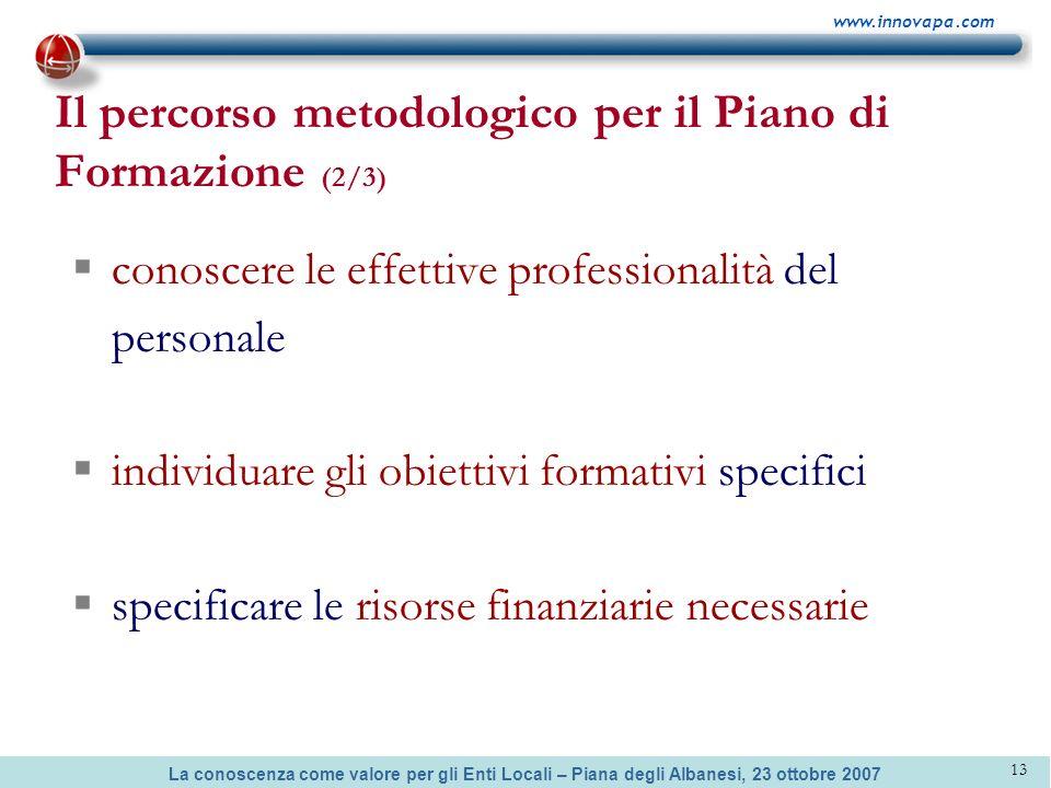 La conoscenza come valore per gli Enti Locali – Piana degli Albanesi, 23 ottobre 2007 www.innovapa.com 13 Il percorso metodologico per il Piano di For