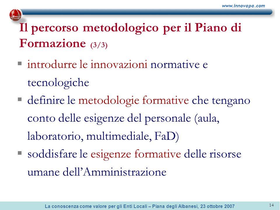 La conoscenza come valore per gli Enti Locali – Piana degli Albanesi, 23 ottobre 2007 www.innovapa.com 14 Il percorso metodologico per il Piano di For