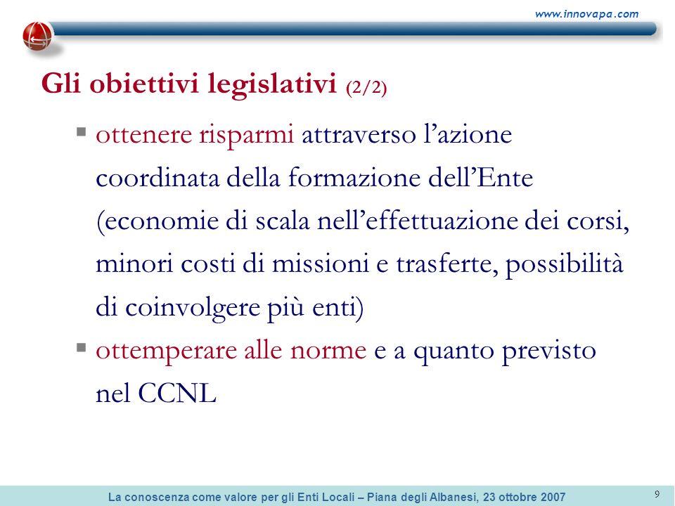 La conoscenza come valore per gli Enti Locali – Piana degli Albanesi, 23 ottobre 2007 www.innovapa.com 9 Gli obiettivi legislativi (2/2) ottenere risp