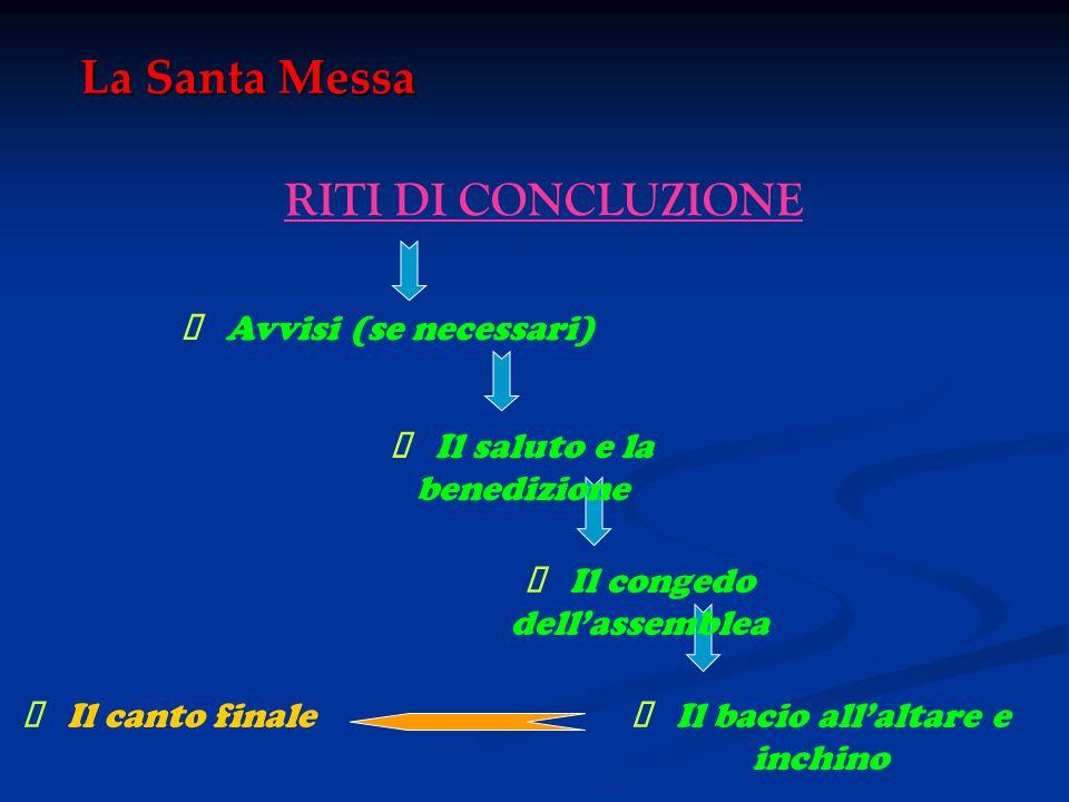 La Santa Messa RITI DI CONCLUZIONE Avvisi (se necessari) Il saluto e la benedizione Il congedo dellassemblea Il bacio allaltare e inchino Il canto fin