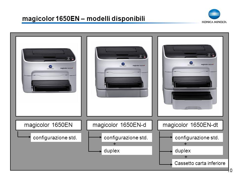 10 magicolor 1650EN – modelli disponibili magicolor 1650ENmagicolor 1650EN-dmagicolor 1650EN-dt configurazione std. duplex Cassetto carta inferiore +