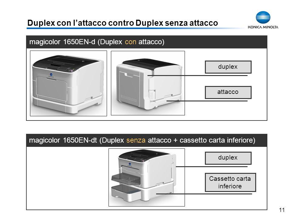 11 magicolor 1650EN-d (Duplex con attacco) magicolor 1650EN-dt (Duplex senza attacco + cassetto carta inferiore) Duplex con lattacco contro Duplex sen