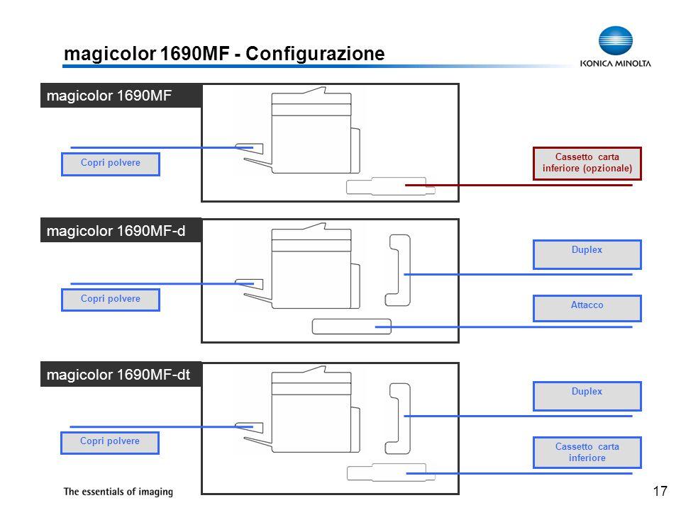 17 magicolor 1690MF - Configurazione magicolor 1690MF magicolor 1690MF-d magicolor 1690MF-dt Copri polvere Cassetto carta inferiore (opzionale) Duplex