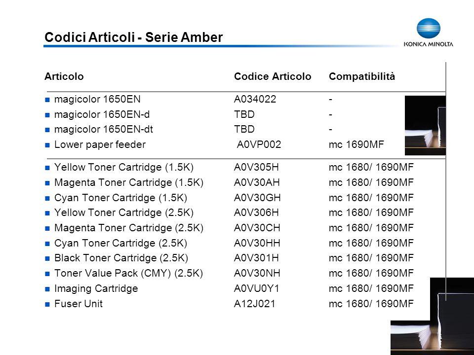 33 Codici Articoli - Serie Amber ArticoloCodice ArticoloCompatibilità magicolor 1650ENA034022- magicolor 1650EN-d TBD- magicolor 1650EN-dtTBD- Lower p