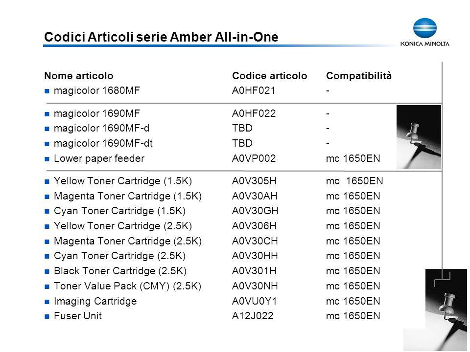 34 Codici Articoli serie Amber All-in-One Nome articoloCodice articoloCompatibilità magicolor 1680MFA0HF021- magicolor 1690MFA0HF022 - magicolor 1690M