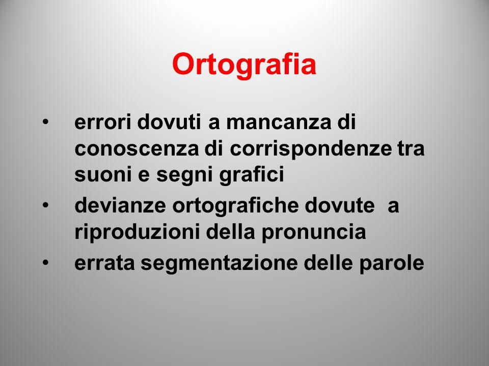 Ortografia errori dovuti a mancanza di conoscenza di corrispondenze tra suoni e segni grafici devianze ortografiche dovute a riproduzioni della pronun