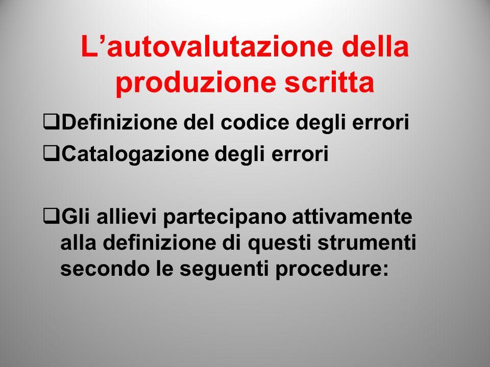 Lautovalutazione della produzione scritta Definizione del codice degli errori Catalogazione degli errori Gli allievi partecipano attivamente alla defi