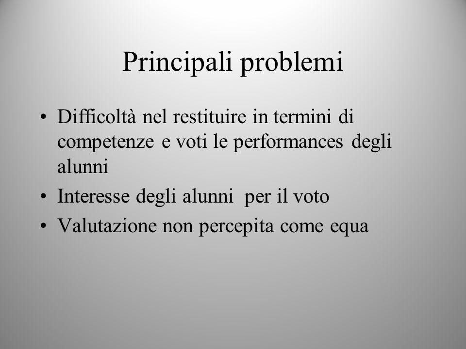 Principali problemi Difficoltà nel restituire in termini di competenze e voti le performances degli alunni Interesse degli alunni per il voto Valutazi
