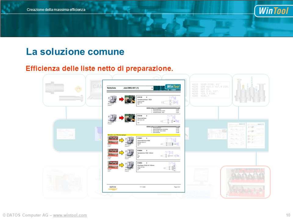 10© DATOS Computer AG – www.wintool.com Creazione della massima efficienza WinTool Integration und Vereinfachung SIM CAM Efficienza delle liste netto