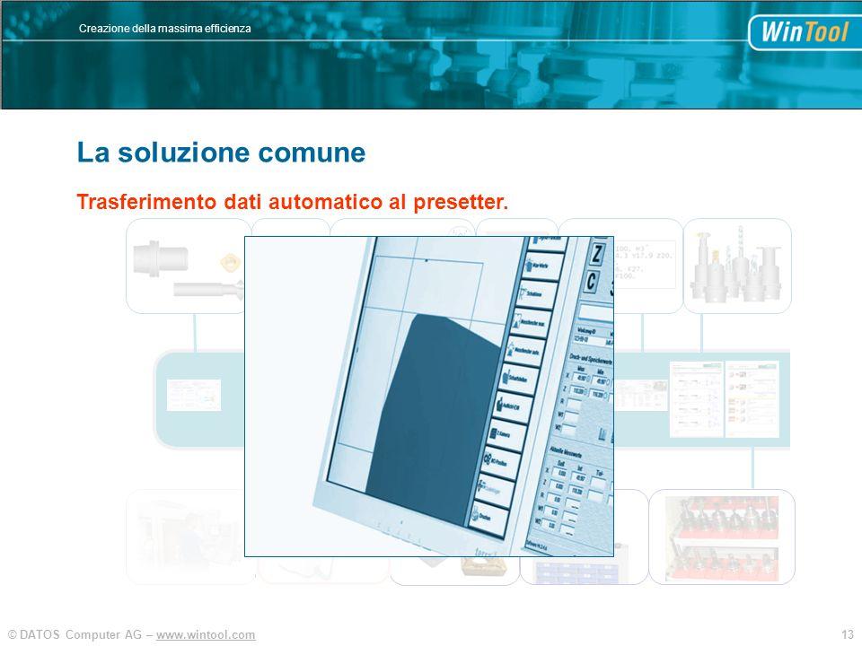 13© DATOS Computer AG – www.wintool.com Creazione della massima efficienza WinTool Integration und Vereinfachung SIM CAM Trasferimento dati automatico