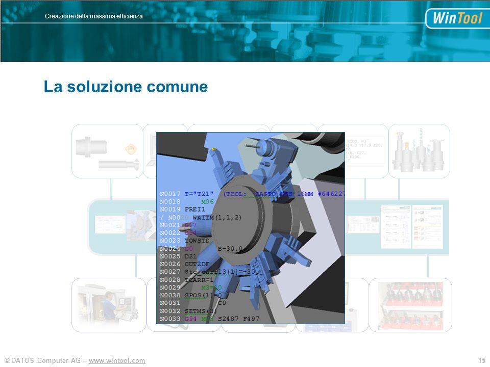 15© DATOS Computer AG – www.wintool.com Creazione della massima efficienza WinTool Integration und Vereinfachung SIM CAM La soluzione comune